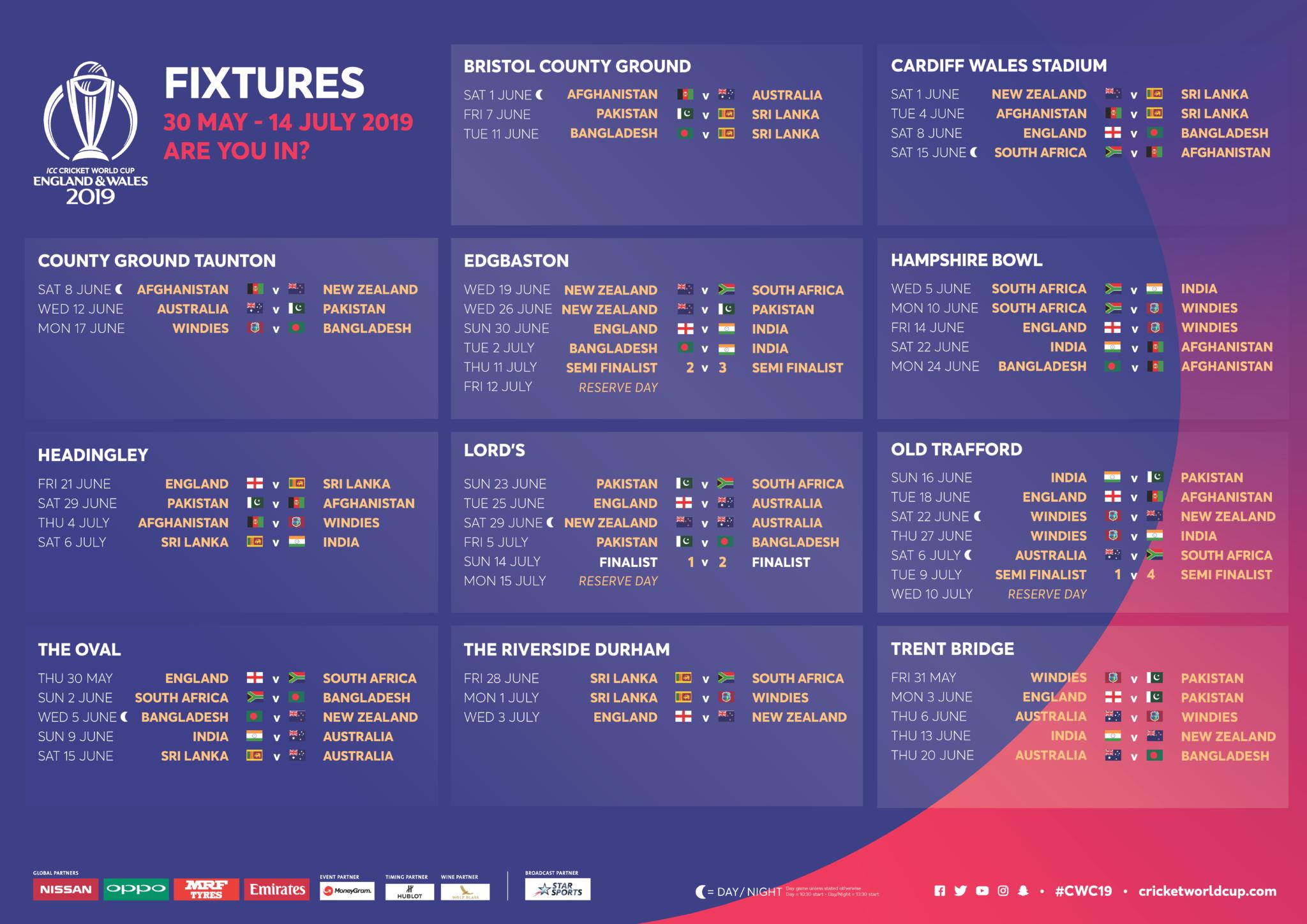 cricket world cup transport